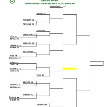Tennis: iniziano i tornei invernali