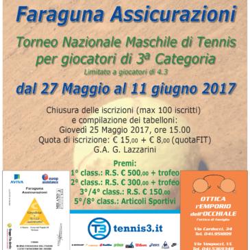 Tennis: Torneo Faraguna Assicurazioni, risultati aggiornati