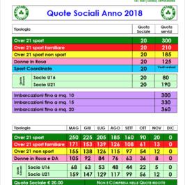 Aperte le iscrizioni 2018: Socio Totale a meno di un Euro al giorno!
