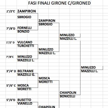 Tennis: Sciopai alle Finali