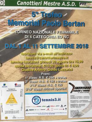 Tennis: Quinto Memorial Paolo Bertan